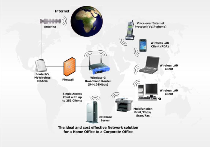 Kelebihan dan kelemahan jaringan nirkabel wireless denizarc wirelessnetwork01g ccuart Choice Image